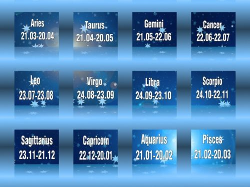 Zodiac Sign Facts and Their Dates